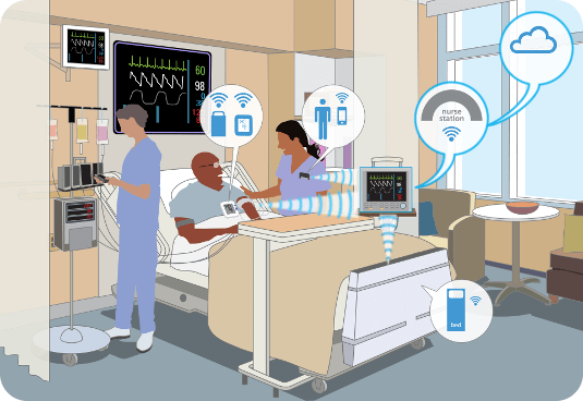 Connecting Medical Devices To The Internet Of Things