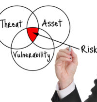 risk-threat
