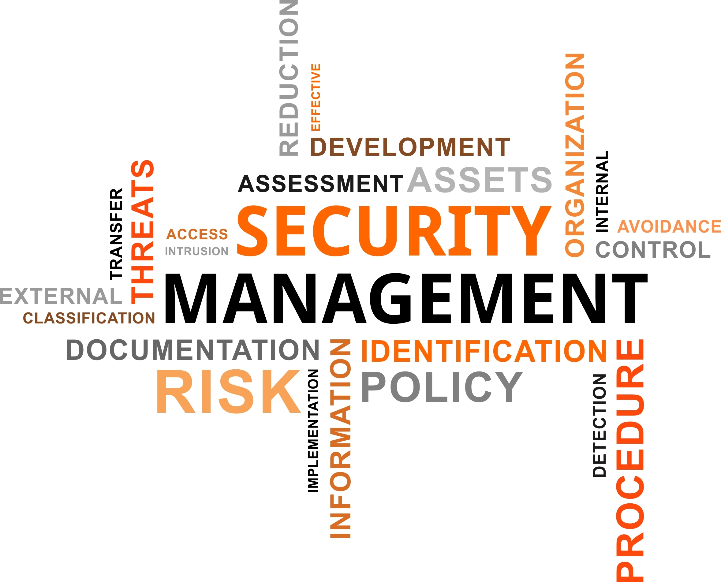 security management Microsoft security management provides cloud security solutions and tools to understand your company's security state and prevent threats.